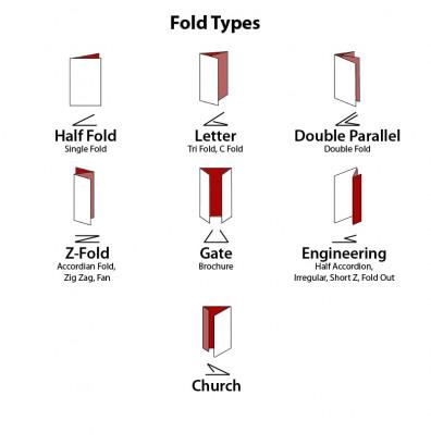 Martin Yale 2051 Smartfold Automatic Setting Paper Folding