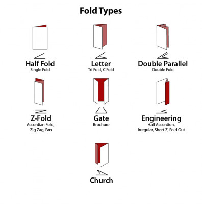 Martin Yale 1812 Variable Speed AutoFolder Paper Folding