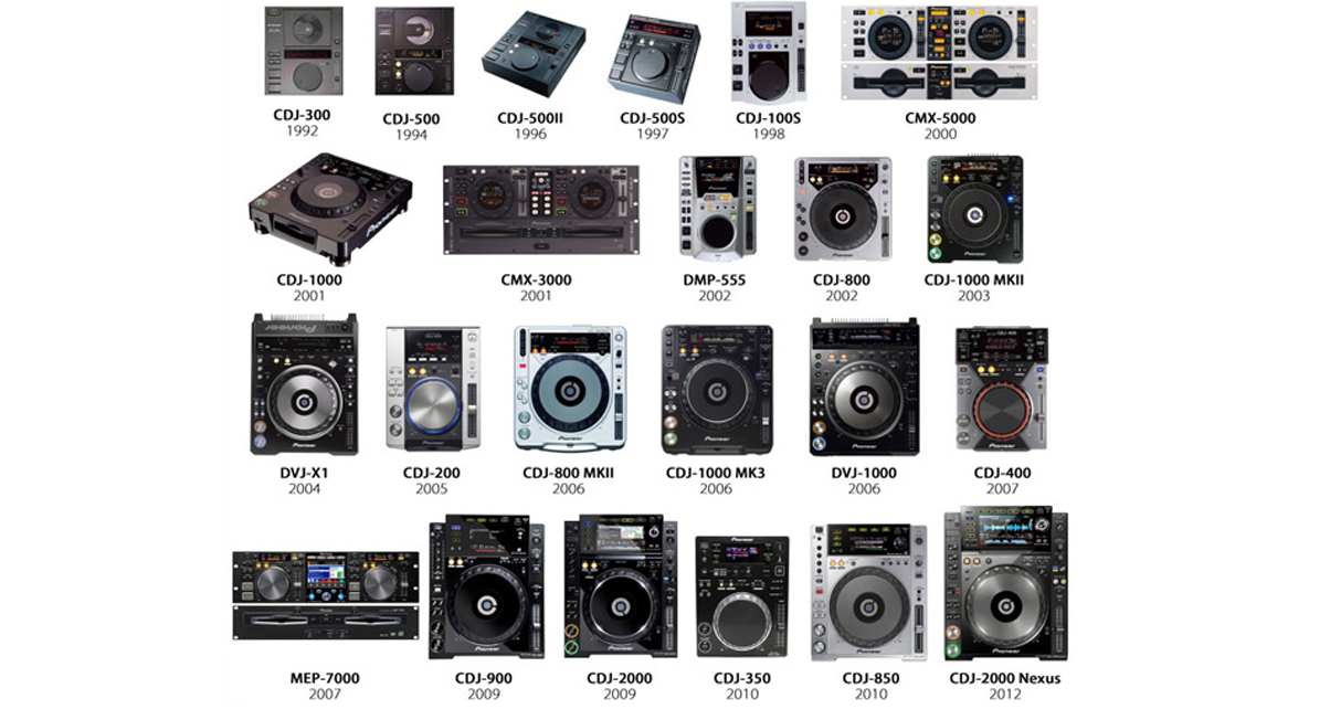 5 Reasons Why I Went Back To Controllers From Cdjs