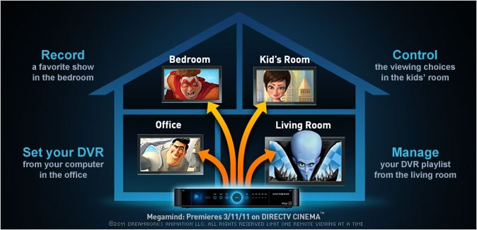 Diagram Directv Whole Home Dvr Wiring Diagram Directv Whole Home Dvr