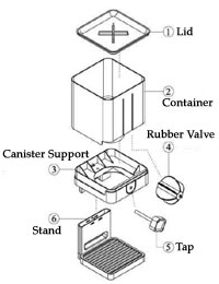 Home Theater System Diagram Home Theater Wiring Wiring