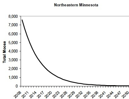 The Text Message Minnesota Researchers Are Not Looking