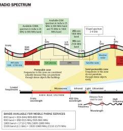 spectrum boat wiring diagram radio [ 1486 x 886 Pixel ]