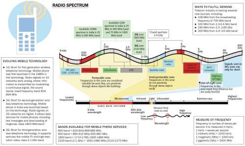 small resolution of spectrum boat wiring diagram radio