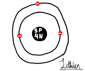 bohr diagram for lithium nissan xterra radio wiring model drawing by b l e a c h drawception