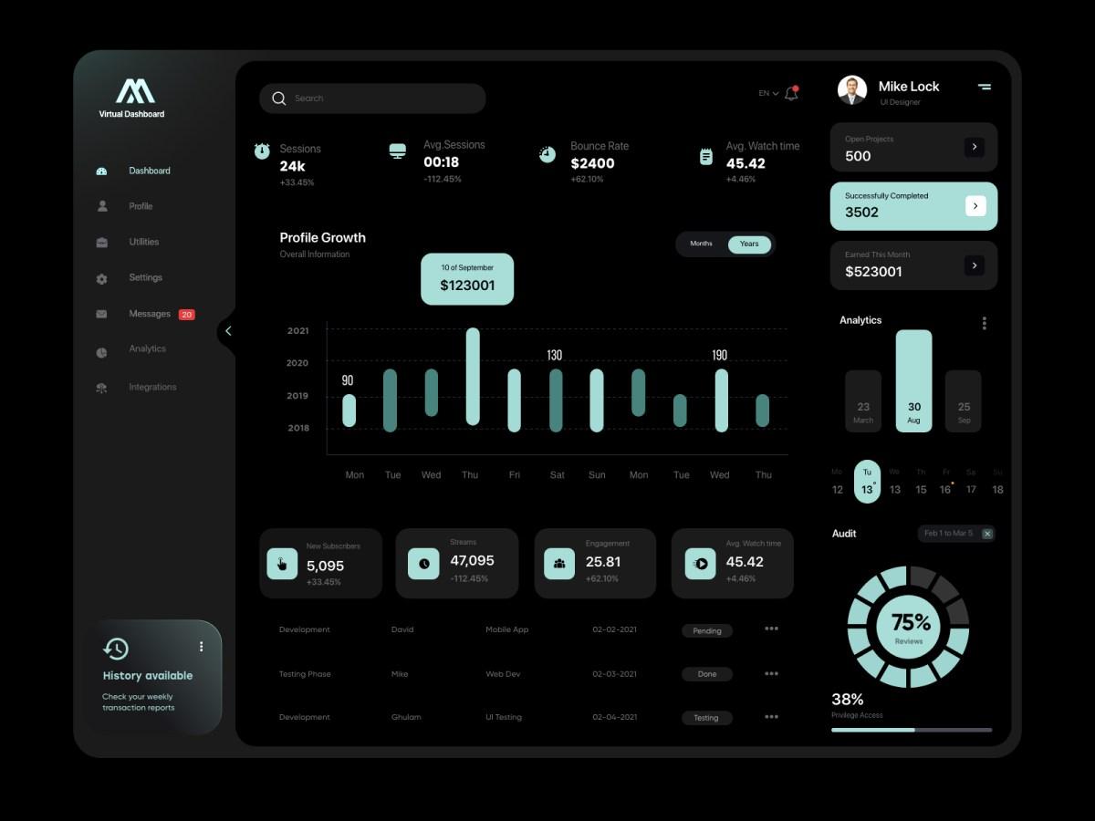 Black Dashboard UI