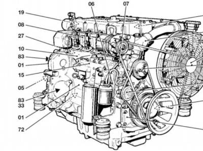 Deutz Fahr BFM 1012 Engine Service Repair Manual by fsee