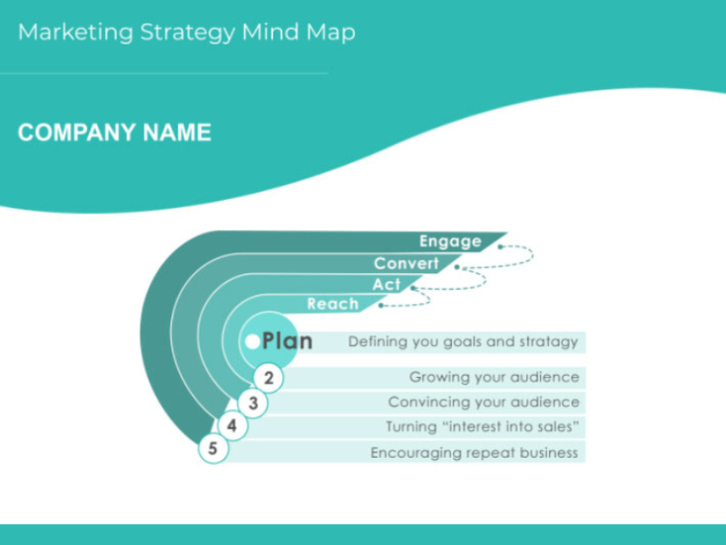 Open using your chosen application that supports pages or ms word file formats. Marketing Strategy Mind Map Template Free Google Docs Template By Free Google Docs Google Slide Templates On Dribbble