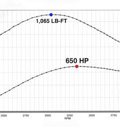 duramax water pump diagram [ 1548 x 1080 Pixel ]