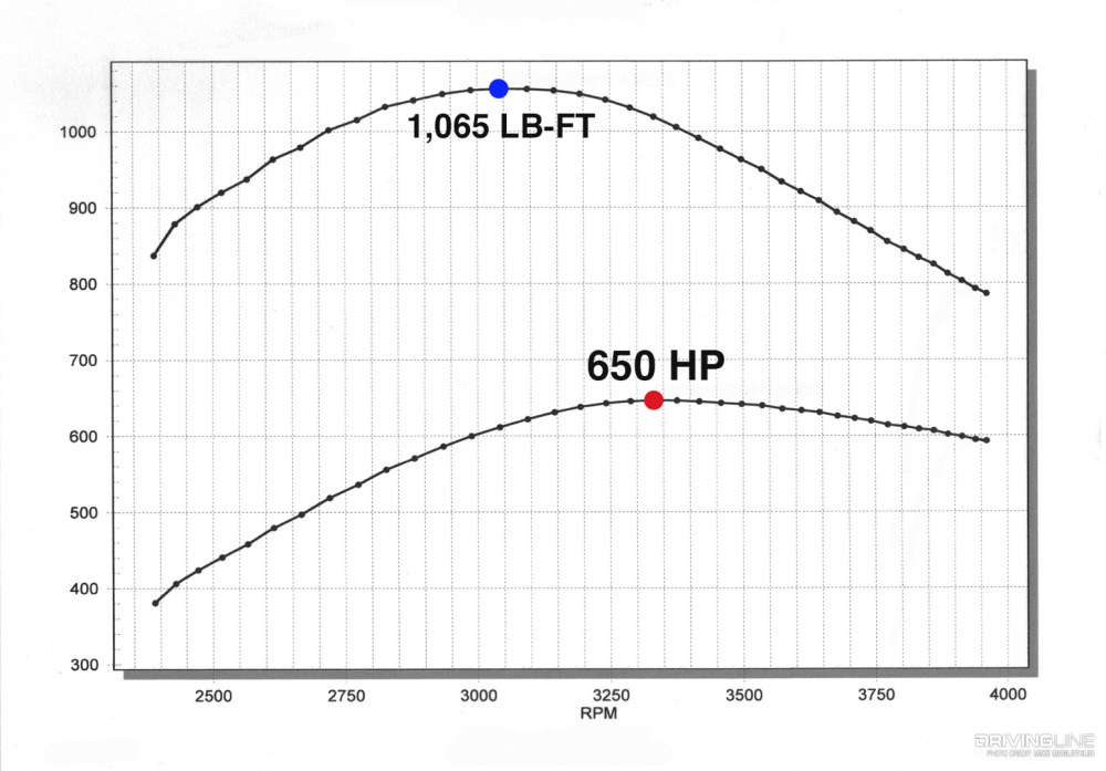 medium resolution of duramax water pump diagram