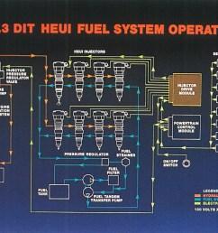 7 3 ford diesel oil system diagram [ 1614 x 1080 Pixel ]