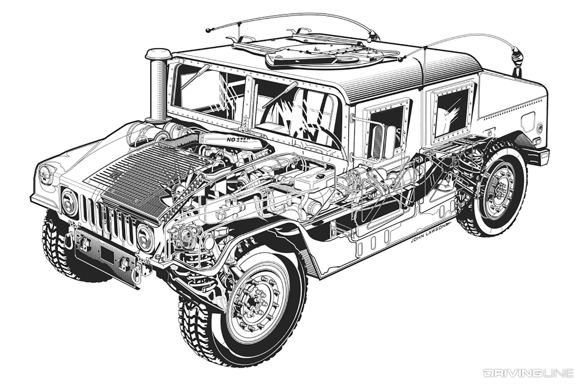 H1 H2 H3 To Ev The Rise Fall Amp Return Of Hummer