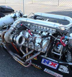 5 8 twin turbo engine [ 1886 x 1257 Pixel ]