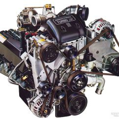 Ford 7 3 Diesel Engine Diagram Voltmeter Wiring For Motorcycle 3l Vs 6 0l Which Power Stroke Is Really Better