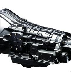 torque management the best automatic transmissions for diesel trucks drivingline [ 1648 x 1080 Pixel ]