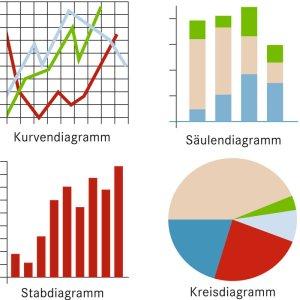 Duden | Diagramm | Rechtschreibung, Bedeutung, Definition