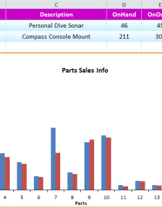 Generate excel column chart in  vb also rh  iceblue