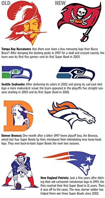 Fantasy Football Logos Under 500kb : fantasy, football, logos, under, 500kb, Funny, Fantasy, Football, Logos