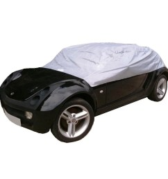 budget top car cover fortwo forfour roadster [ 1024 x 1024 Pixel ]
