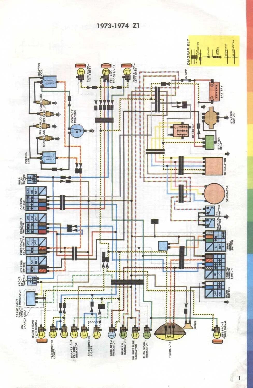 medium resolution of kawasaki z1 z1a 900 1973 1974 wiring diagram