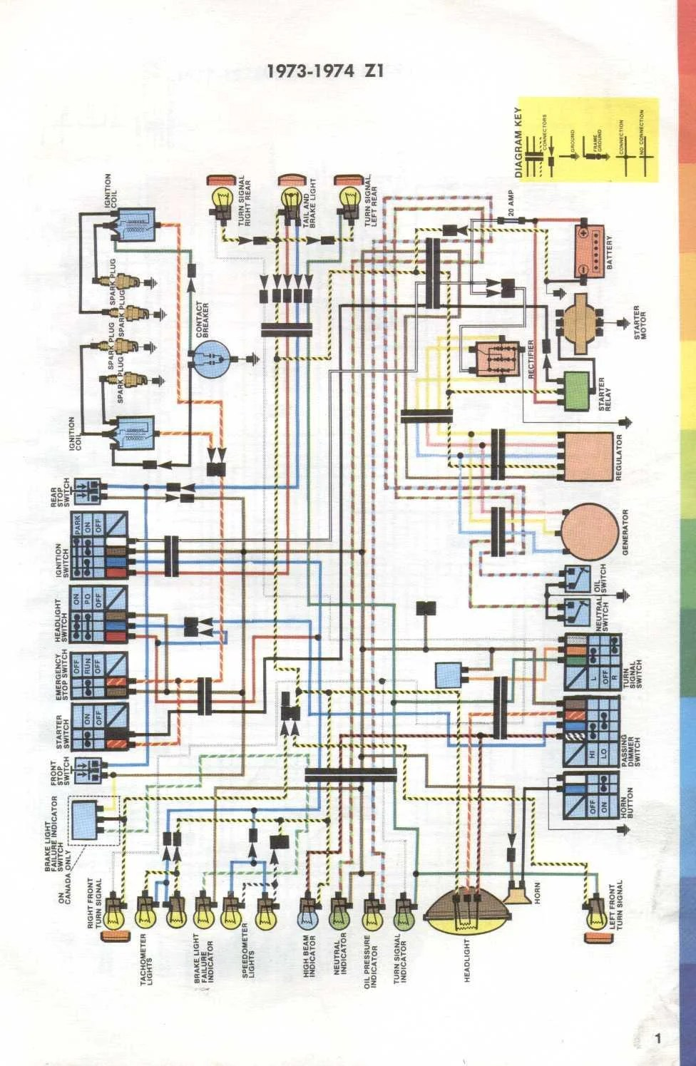 hight resolution of the z zonekawasaki z1 z1a 900 1973 1974 wiring diagram