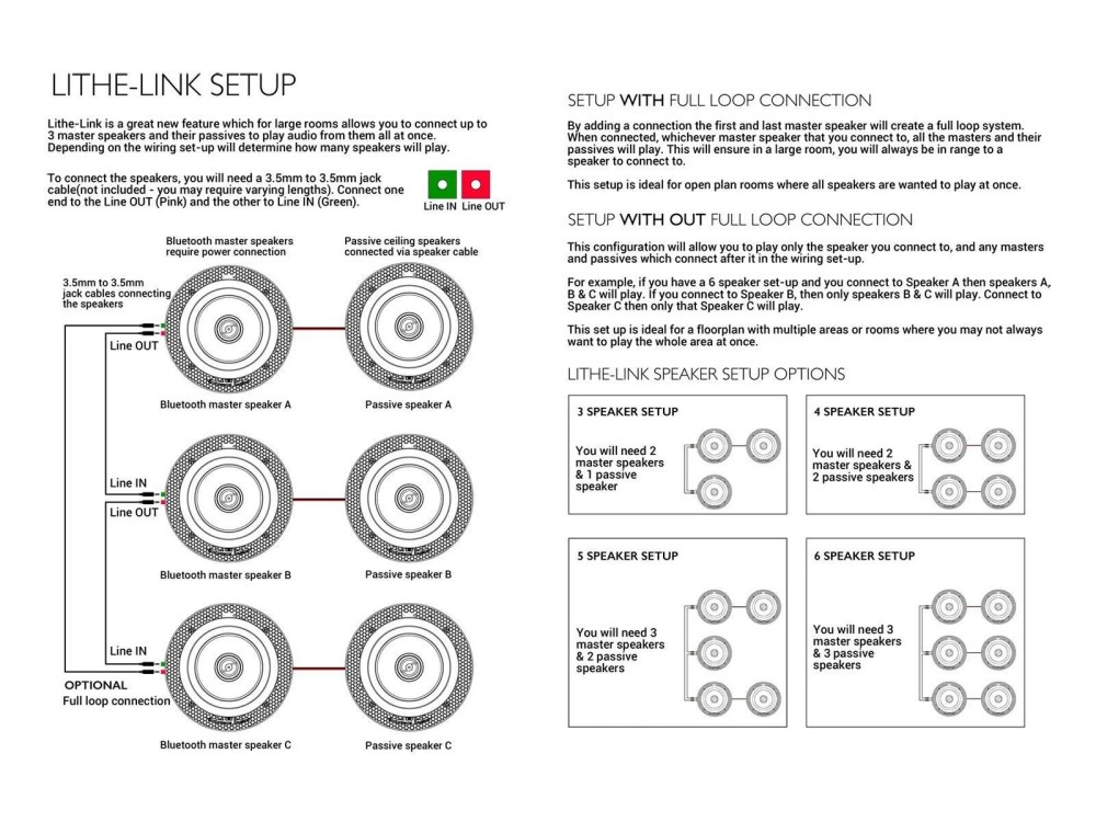 medium resolution of wiring diagram for multiple sets of bluetooth ceiling speakers