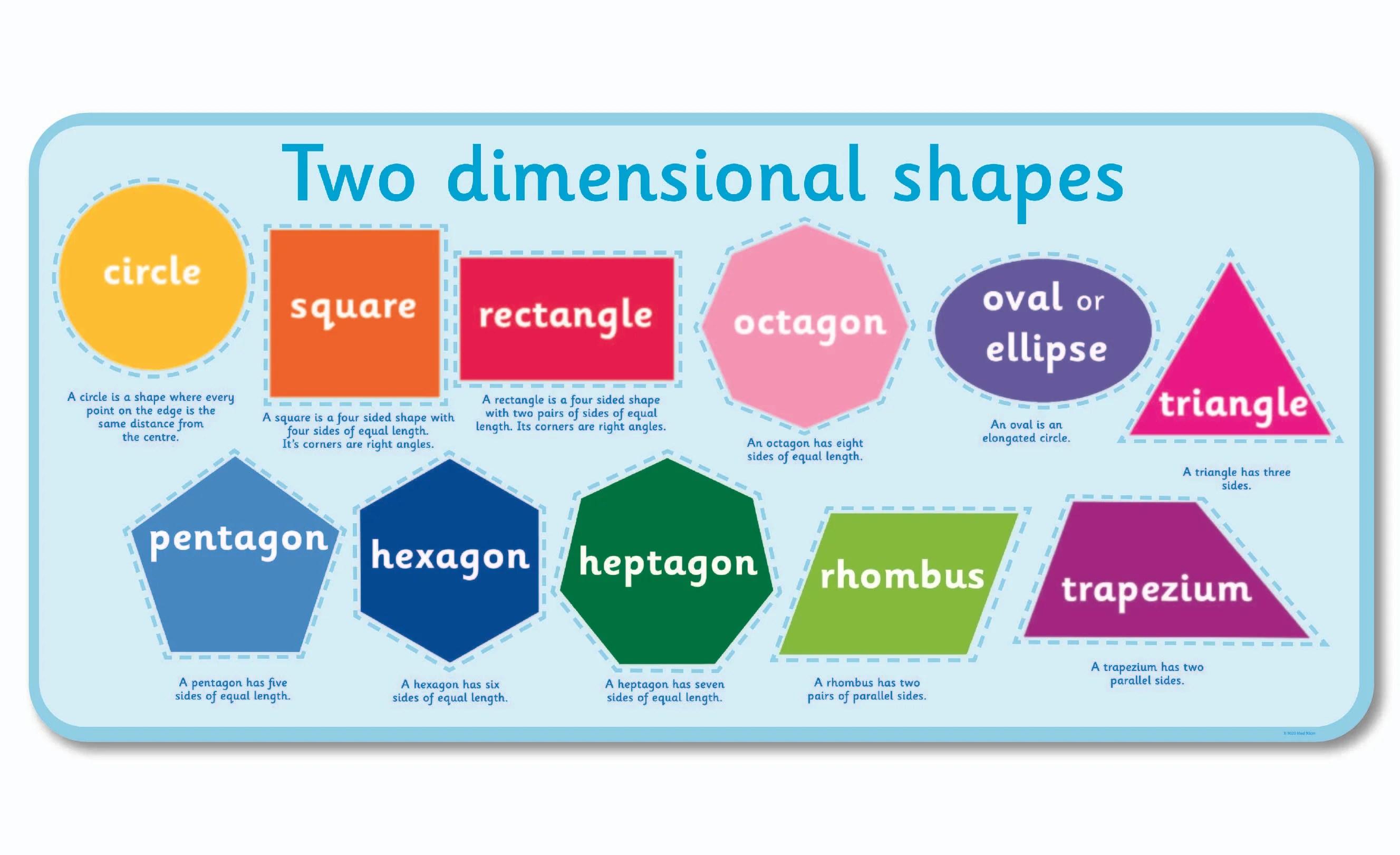 2d shapes sign