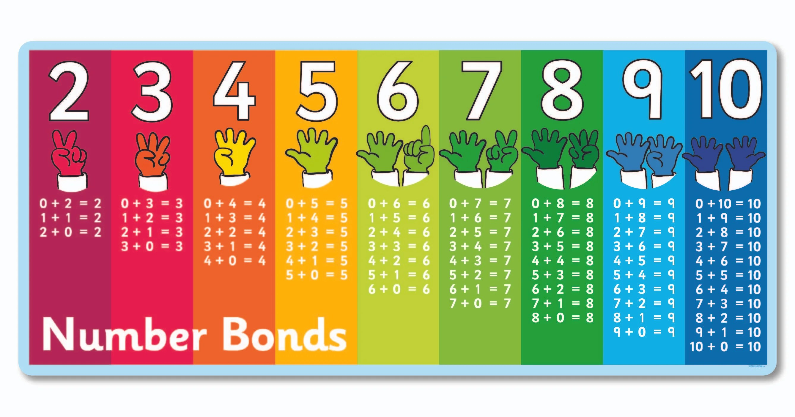 Worksheet Number Bonds To 10 Grass Fedjp Worksheet Study