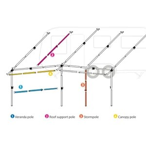 dorema caravan awning roof support pole