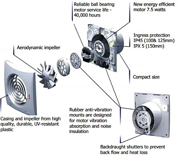 Monsoon Extractor Fan Wiring Diagram