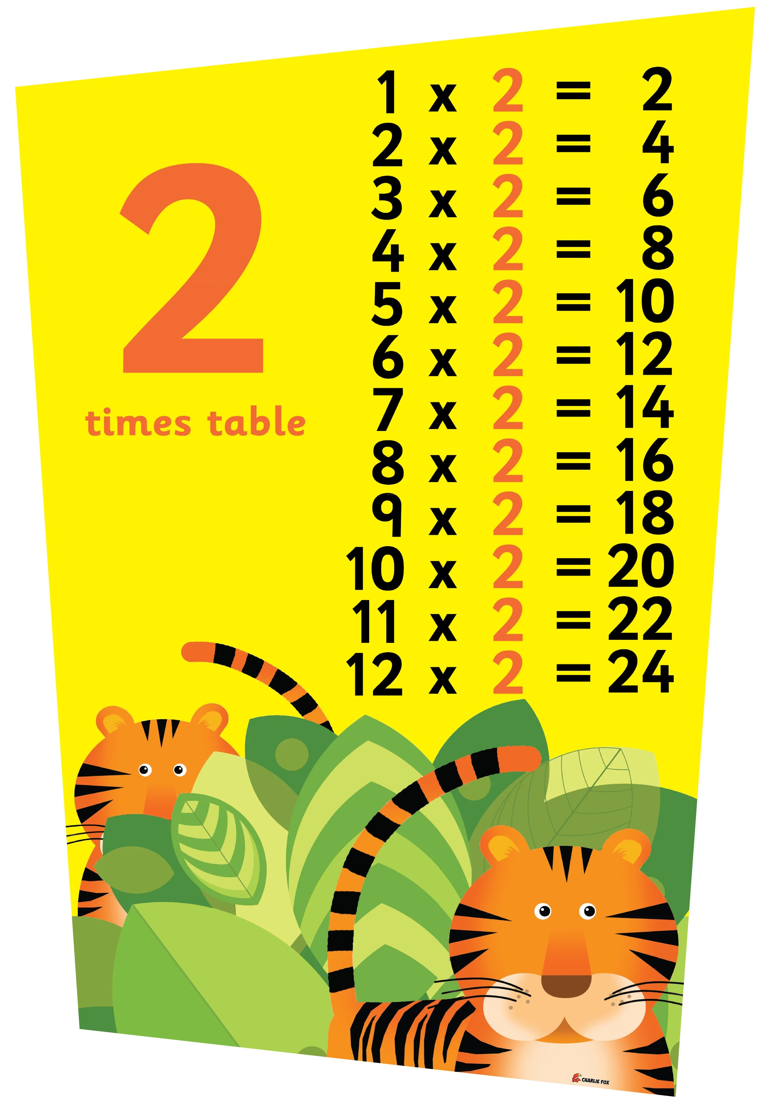 Ks1 Times Tables Set Of 4 Signs