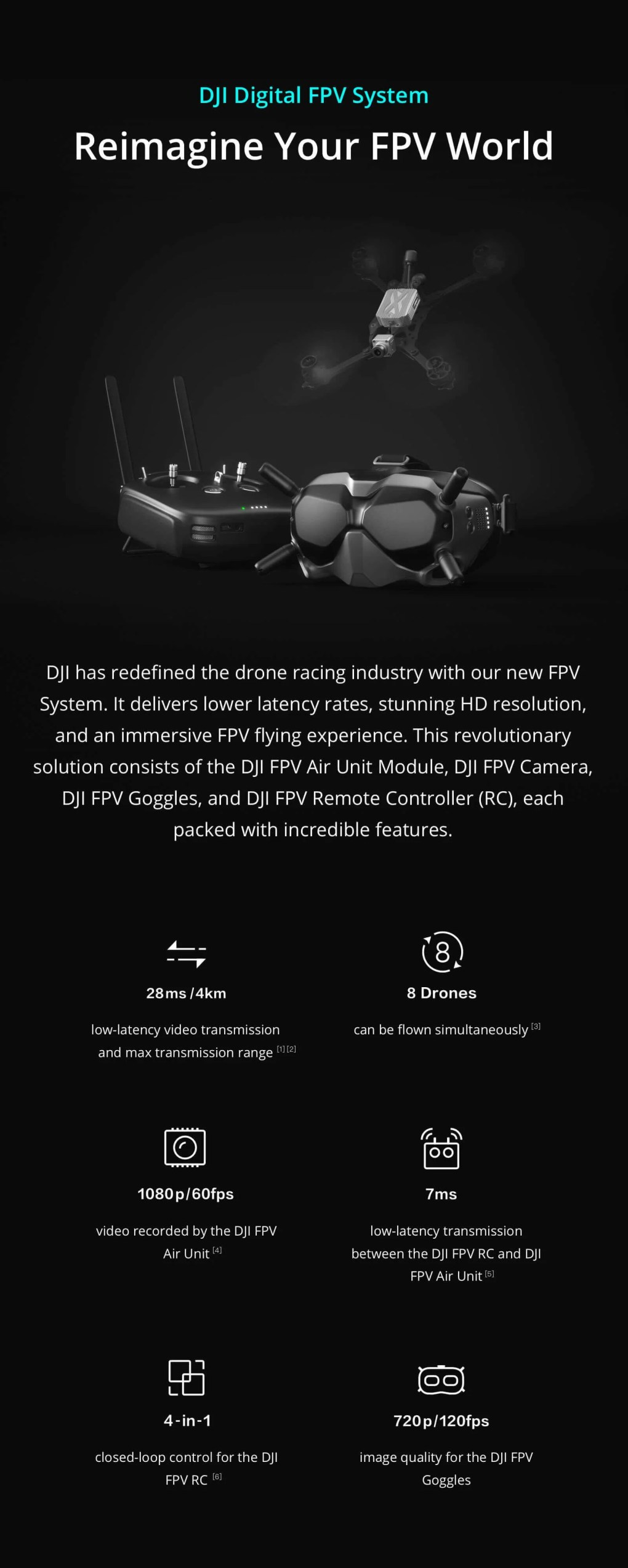 the all new DJI FPV HD system for racing drones