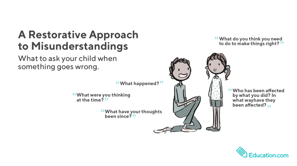 A Restorative Approach for SEL