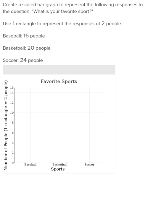 small resolution of Scaled Bar Graphs   Exercise   Education.com