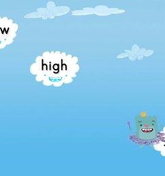Cloud Catcher 1st Grade Sight Words   Game   Education.com [ 768 x 1024 Pixel ]
