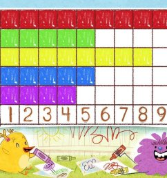 Color Bar Graph Game   Game   Education.com [ 768 x 1024 Pixel ]
