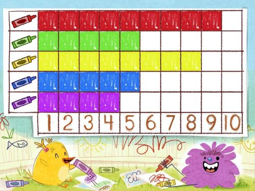 small resolution of Color Bar Graph Game   Game   Education.com