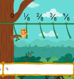 Adding Fractions with Like Denominators: Jungle Edition   Game    Education.com [ 872 x 1167 Pixel ]