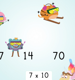 Multiply by 7: Ski Racer   Game   Education.com [ 851 x 1136 Pixel ]