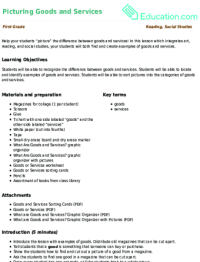 Picturing Goods and Services Lesson Plan | Lesson Plan ...