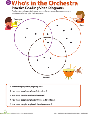 grade 2 venn diagram worksheets ofdm transmitter and receiver block explanation practice reading diagrams in the orchestra worksheet second math
