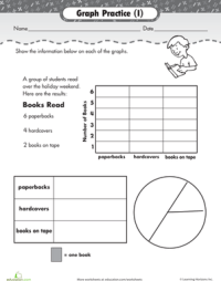 Practice Graphs | Worksheet | Education.com
