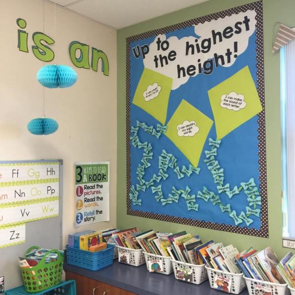 Bulletin Board Ideas Teachers