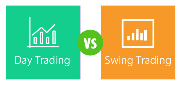 Day Trading vs Swing Trading | Top 5 Best Differences (With ...