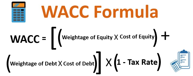 WACC Formula | Calculator (Example with Excel Template)