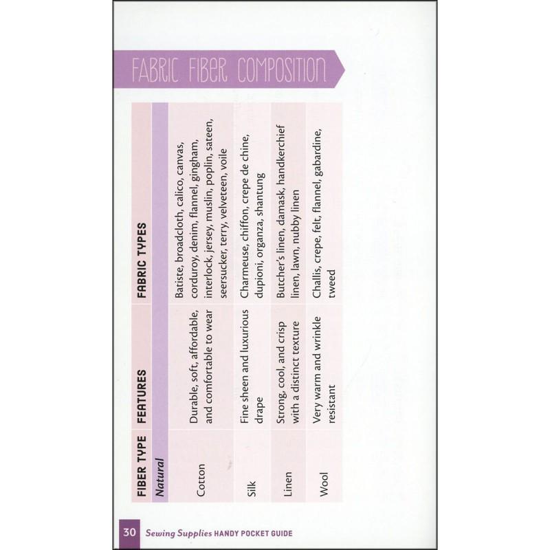 Sewing Supplies Catalog