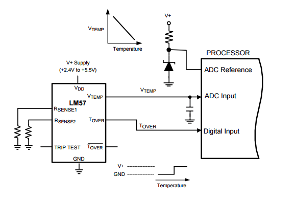 Why Use Temperature Sensor ICs vs. Thermistors in Power