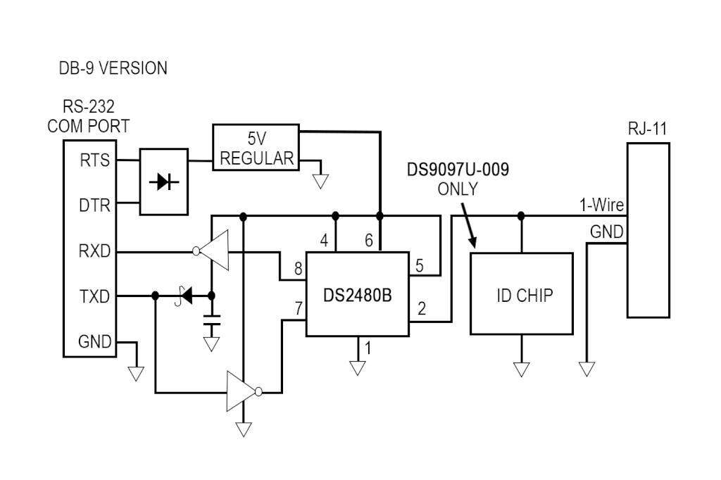Bluetooth to 1-Wire® Communication Using the DS9097U