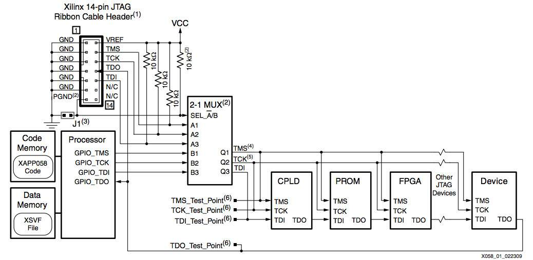 In-System Programming Using an Embedded Microcontroller