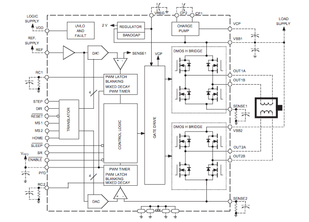 Microstepping Motor Driver with Step & Direction